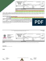 393122 - Oil Analysis