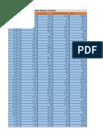 FMCG sector analysis