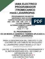PROGRAMADOR ELECTROMECANICO GENERICO