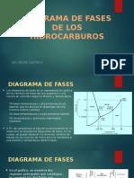 @Diagrama de Fases de Los Hcbs Fcs 2019