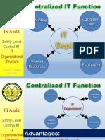 IS-Audit-C3a-IT-Organization.pdf