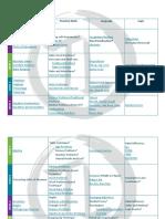 Study-Guide-2019-1 CSE.pdf