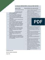 Diferencia Entre El Decreto 2820 Del 2010 y El Decreto 2041 Del 2014