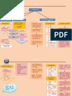 MAPA DE LA UNIDAD ASIGNATURA DE CRIMINOLOGIA..docx