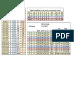 VLSM Spreadsheet