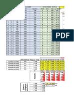 Plaxis u Excelu - Za Objekat d . Jus 046 -Hs Model