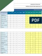 SIG-EHS-PDG-005_F3_(Matriz EPP Puesto de Trabajo)