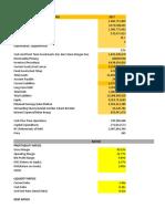 Analisis Laporan Keuangan Summarecon
