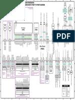 SP201_SP204_PP_v00.pdf