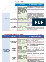 Matriz de Enfoques Transversales Cneb 2019.Individual