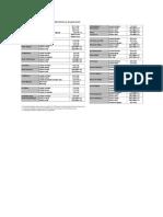 Anexo2_Hidrologia.xls