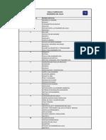 Plan Curricular Ingenieria Del Agua