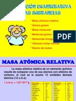 18-Unidades químicas de masa