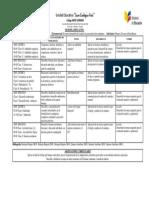 Microplanificación Semana 7 - 10 Agosto 2017
