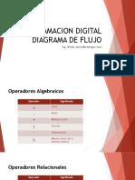 02_DiagramaDeFlujo II (1)