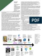 Evolución e Historia de Las Tic