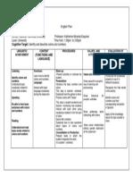 sample  unit plan  1   2