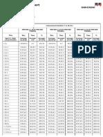 PD 467MVA 155140-01