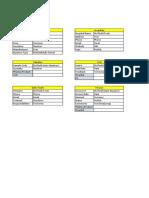 Data Model_Star Pharma