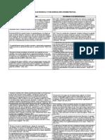 CUADRO COMPARATIVO SEGURIDAD HUMANA VS SEGURIDAD MULTIDIMENSIONAL.pdf
