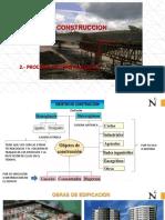 Item_03_objeto de Construccion y Los Procesos