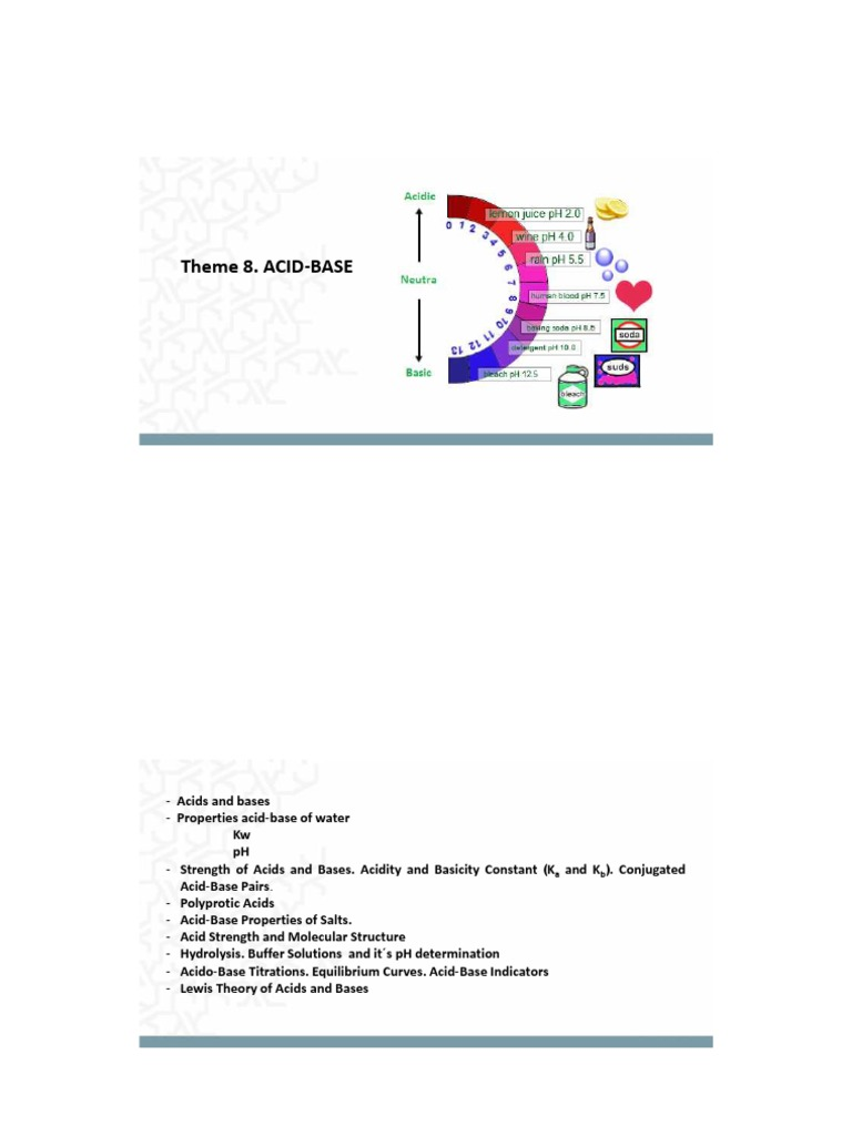 Tema 9 ácidos Y Bases Acid Salt Chemistry