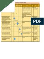 sop-izin-belajar.pdf