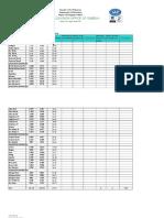 Final Deworming Division 2018-2019