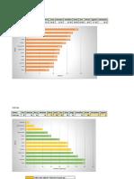 Fitness Test One Graphs PDF