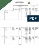 Class 1 Macro Schedule (NCERT)
