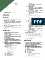 ANTIBACTERIAL AGENTS.docx