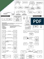 Uml 2 Notation Overview