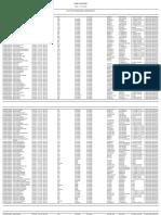 hiv data.docx