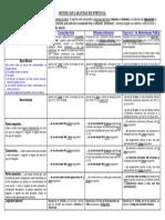 11 - Garantias em Portugal - ESQUEMA reduzido.pdf