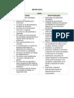 MATRIZ DOFA y plan estrategico.docx