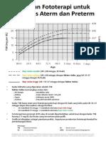 Panduan Fototerapi Untuk Neonatus Aterm Dan Preterm (1)