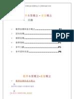 數學本質概念[10重量概念](本文)TKU96A08沈欣誼