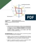 Test Estilos de Pensamiento-trabajo Grupal 17.03.18