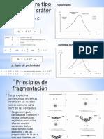 Principios de Fragmentación