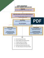 Carta Organisasi Kelab