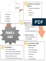 Phase 2 Lead