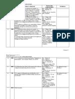Cronograma HSA III AV - 2do. Cuat.2011 (NUEVO)