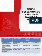 Marco Conceptual de La Violencia Familiar y Sexual