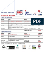 2019 BC Match Play Results