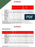 Tarifario SOAT Actualizado Financiera Confianza 01-12-18