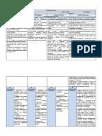 Matemática Planificación anual I° medio