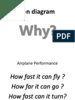 V-n diagram