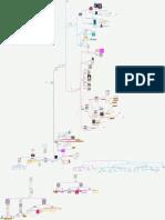MICRO MAP (1)
