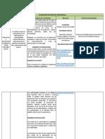 Planeación de Practica Pedagógica