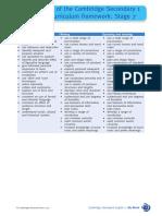 Checkpoint English Curriculum Framework